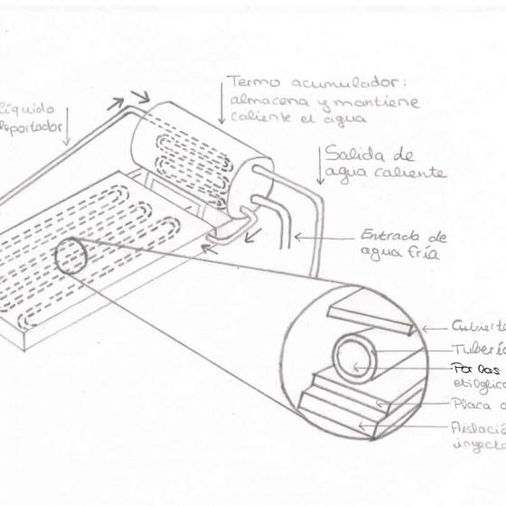 ecologia_calentadores_dibujo-de-funciona
